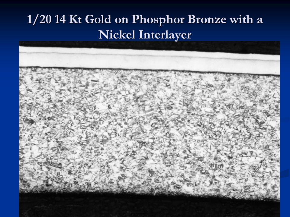 1/20 14 Kt Gold on Phosphor Bronze with a Nickel Interlayer