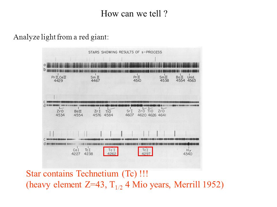 How can we tell . Analyze light from a red giant: Star contains Technetium (Tc) !!.