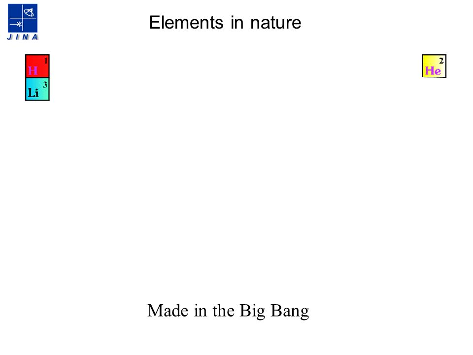 Elements in nature Made by fusion in stars…