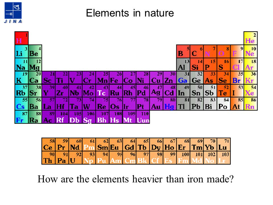 Elements in nature How are the elements heavier than iron made