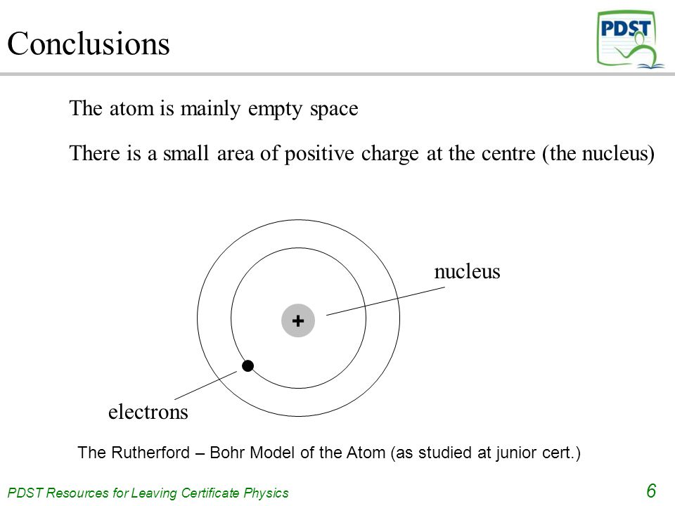 PDST Resources for Leaving Certificate Physics 7 Atomic number The number of protons Mass number The total number of protons and neutrons All elements have an atomic and mass number e.g.