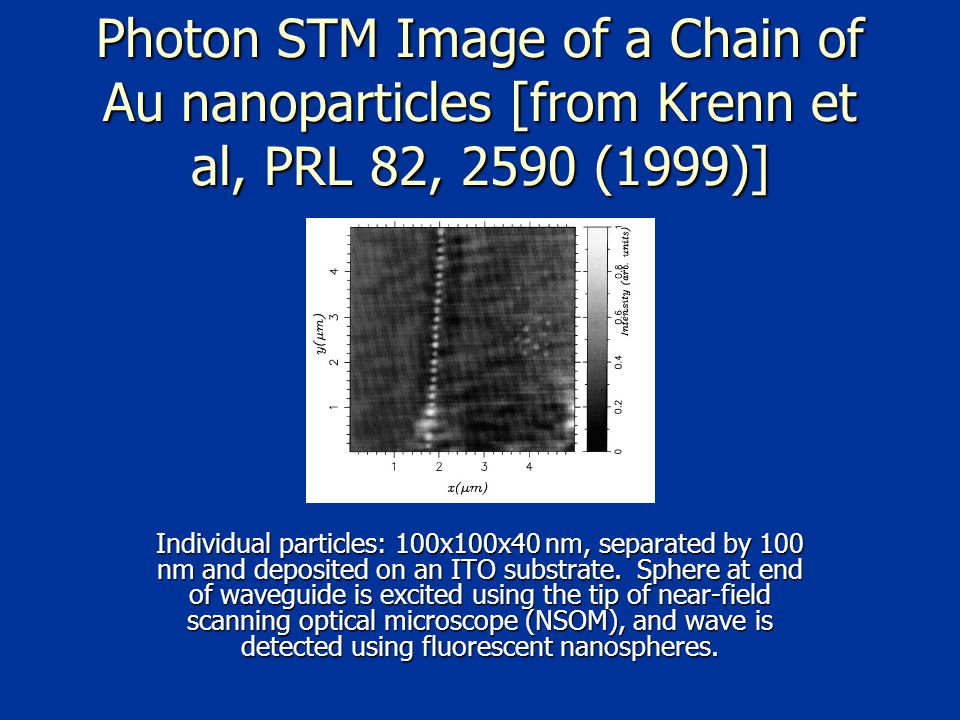 Photon STM Image of a Chain of Au nanoparticles [from Krenn et al, PRL 82, 2590 (1999)] Individual particles: 100x100x40 nm, separated by 100 nm and deposited on an ITO substrate.