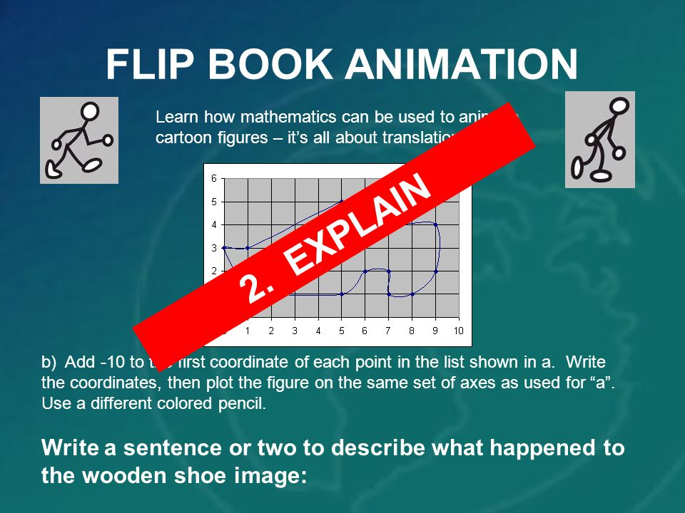 FLIP BOOK ANIMATION Learn how mathematics can be used to animate cartoon figures – its all about translation.