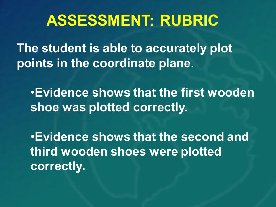 ASSESSMENT: RUBRIC The student is able to accurately plot points in the coordinate plane.