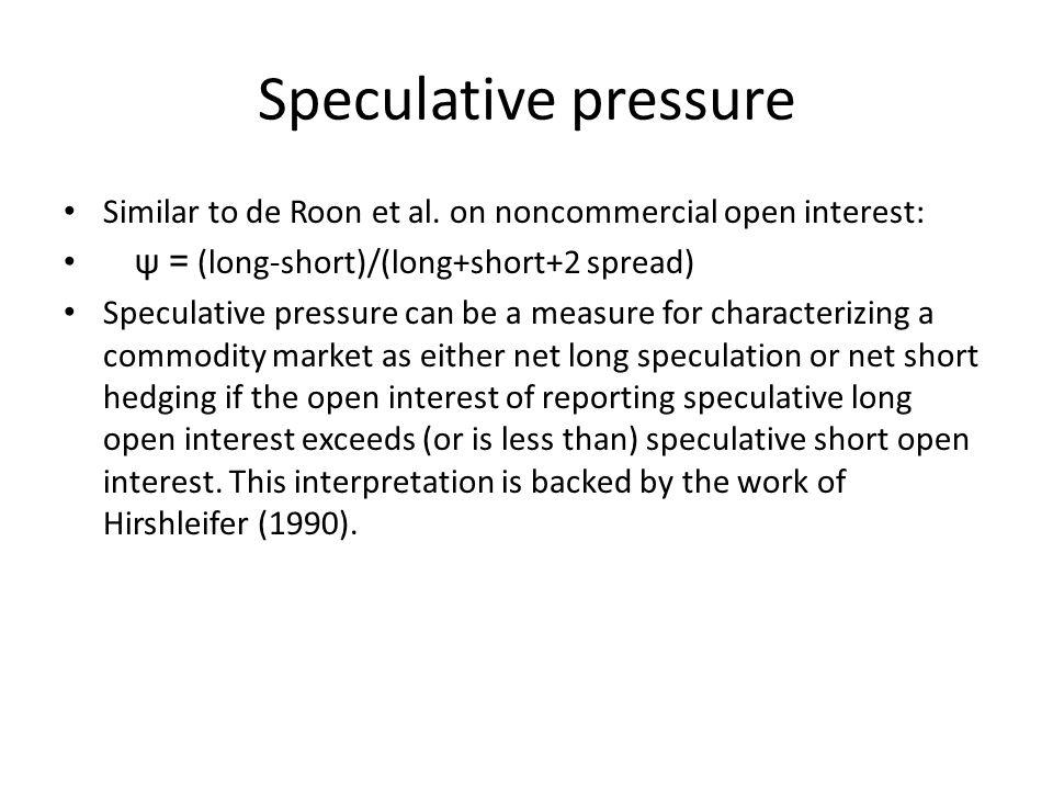 Speculative pressure Similar to de Roon et al.