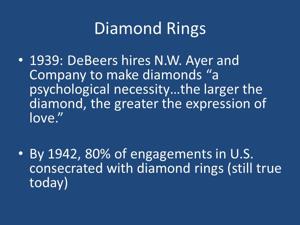 Diamond Rings 1939: DeBeers hires N.W.