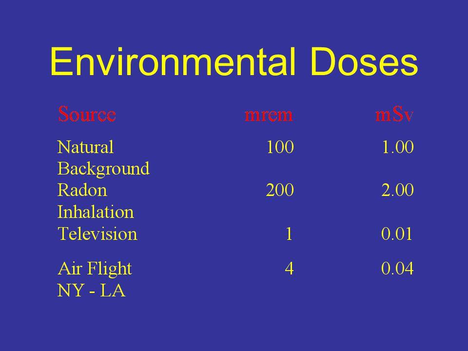 Environmental Doses