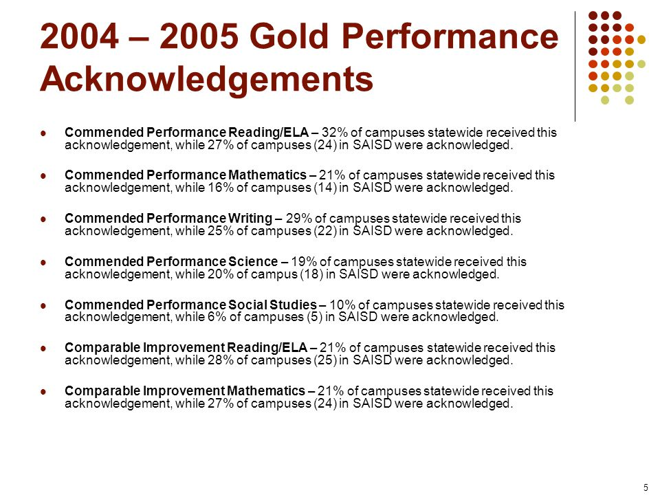 6 Commended Performance Comparison SAISD to State When comparing students scoring at the highest level with a 2400 scale score or higher, the percentage of SAISD students is no more than ten percentage points below the state in any subject in 2005.