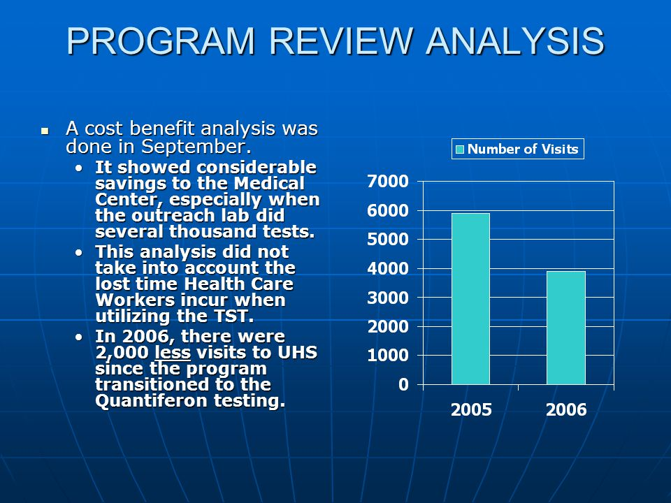 PROGRAM REVIEW ANALYSIS A cost benefit analysis was done in September. A cost benefit analysis was done in September. It showed considerable savings t