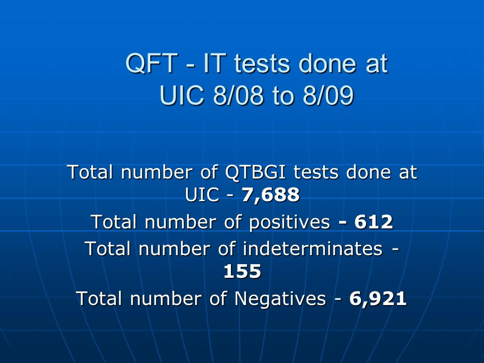 QFT - IT tests done at UIC 8/08 to 8/09 Total number of QTBGI tests done at UIC - 7,688 Total number of positives - 612 Total number of indeterminates