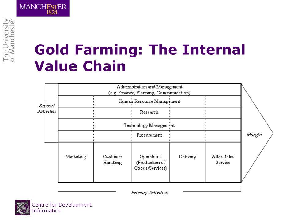 Centre for Development Informatics Gold Farming: The Internal Value Chain