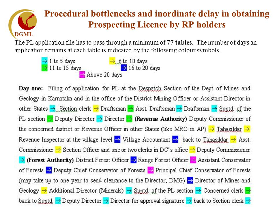 DGML Procedural bottlenecks and inordinate delay in obtaining Prospecting Licence by RP holders The PL application file has to pass through a minimum of 77 tables.