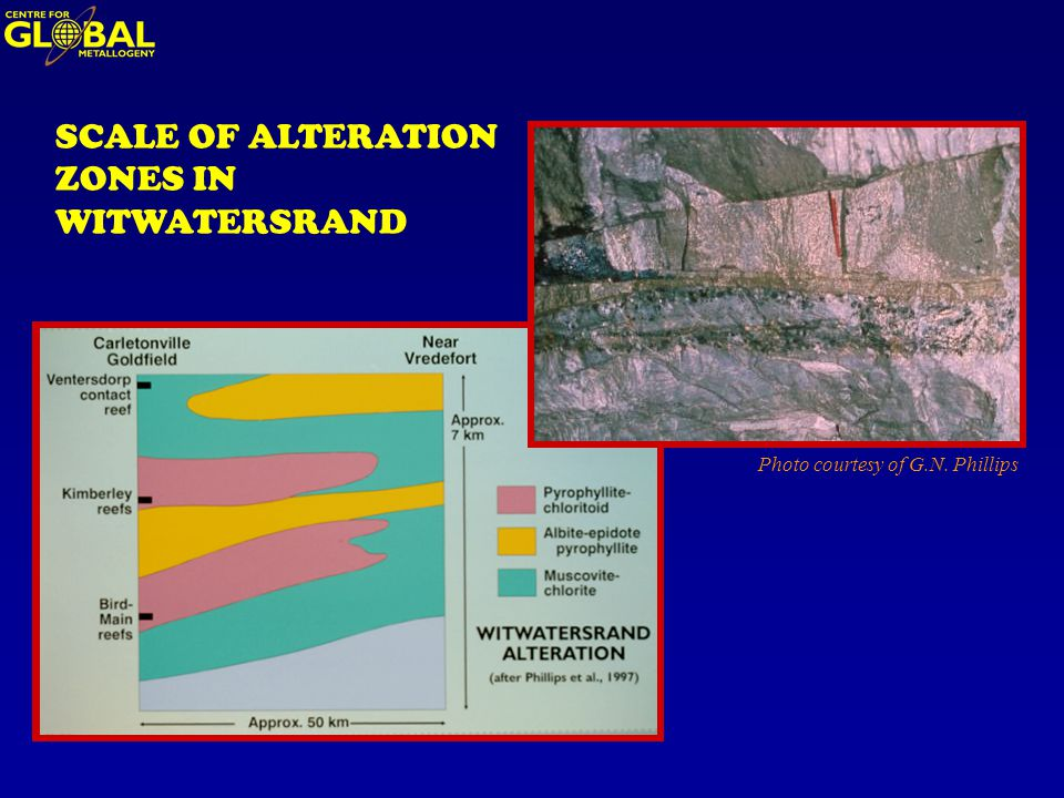 SCALE OF ALTERATION ZONES IN WITWATERSRAND Photo courtesy of G.N. Phillips