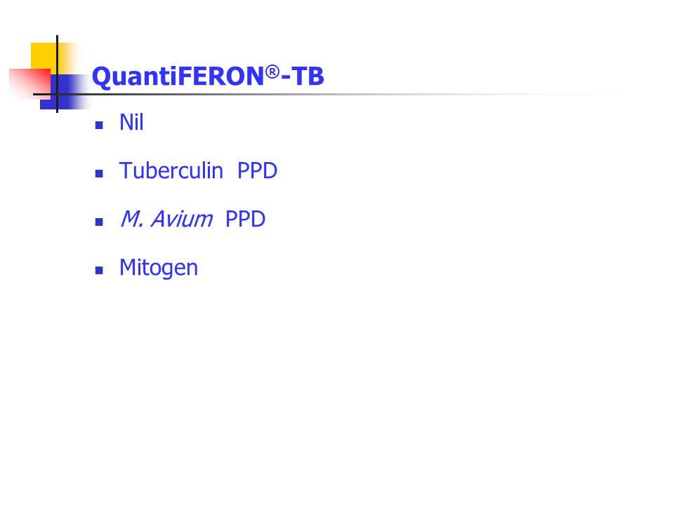 QuantiFERON ® -TB Nil Tuberculin PPD M. Avium PPD Mitogen