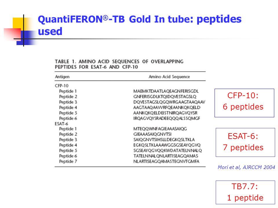 QuantiFERON ® -TB Gold In tube : peptides used Mori et al, AJRCCM 2004 ESAT-6: 7 peptides CFP-10: 6 peptides TB7.7: 1 peptide