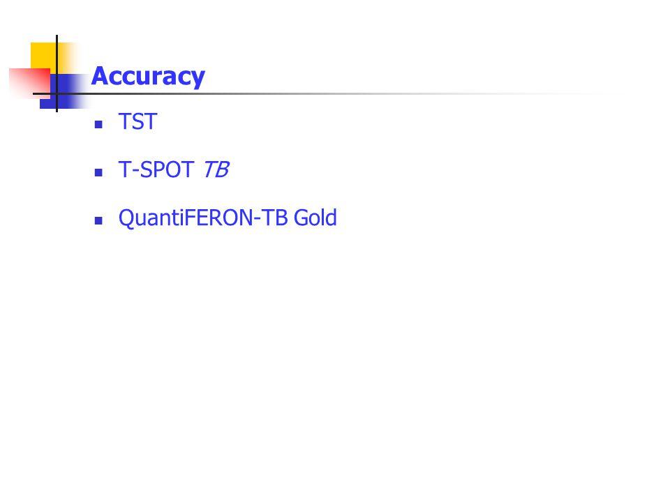 Accuracy TST T-SPOT TB QuantiFERON-TB Gold