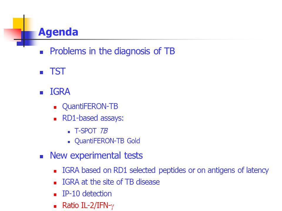 Agenda Problems in the diagnosis of TB TST IGRA QuantiFERON-TB RD1-based assays: T-SPOT TB QuantiFERON-TB Gold New experimental tests IGRA based on RD