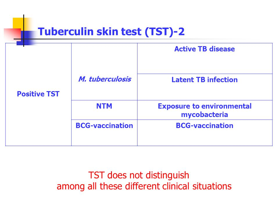Positive TST M. tuberculosis Active TB disease Latent TB infection NTMExposure to environmental mycobacteria BCG-vaccination Tuberculin skin test (TST