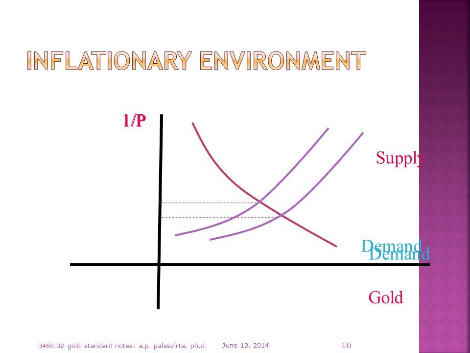 June 13, 2014 3460.02 gold standard notes: a.p. palasvirta, ph.d. 10 1/P Gold 1/P Supply Demand