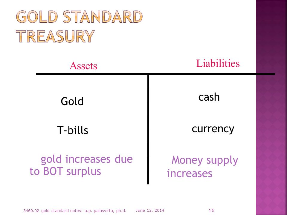 Gold T-bills gold increases due to BOT surplus cash currency Money supply increases June 13, 2014 3460.02 gold standard notes: a.p.