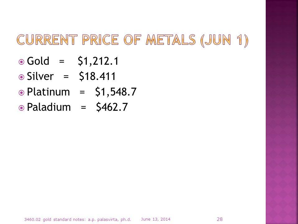 Gold = $1,212.1 Silver = $18.411 Platinum = $1,548.7 Paladium = $462.7 June 13, 2014 3460.02 gold standard notes: a.p.