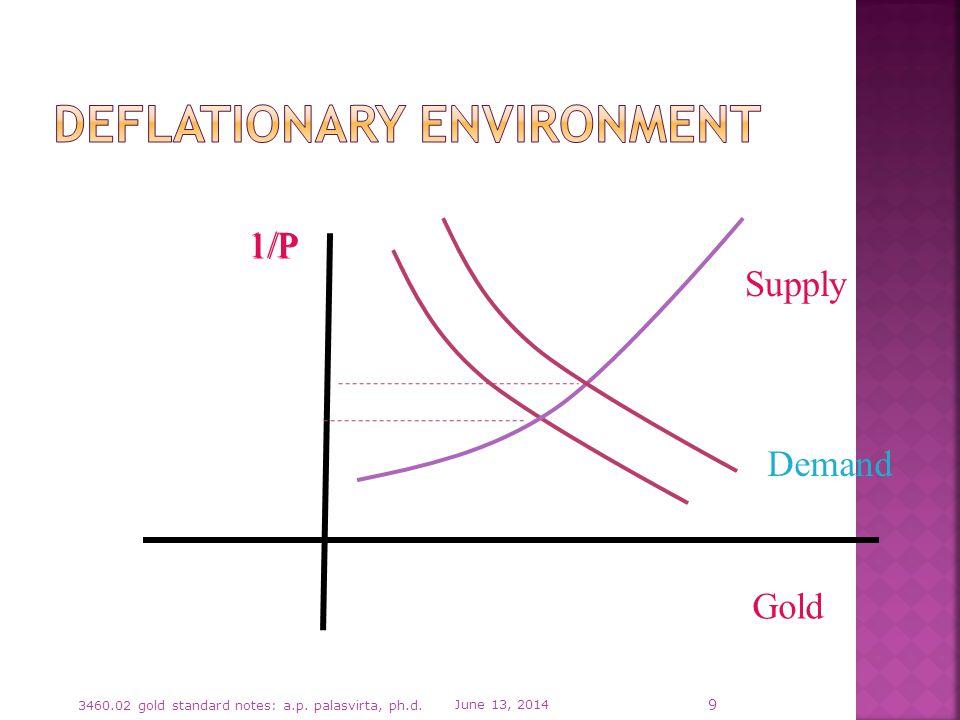 June 13, 2014 3460.02 gold standard notes: a.p. palasvirta, ph.d. 9 1/P Gold 1/P Demand Supply