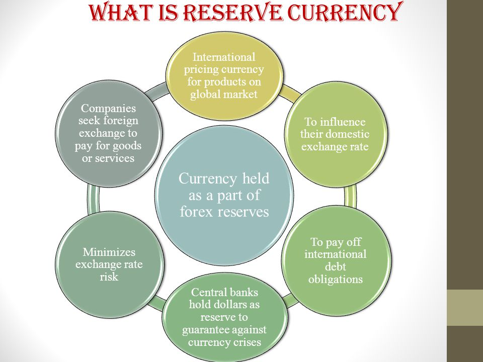 What is reserve currency Currency held as a part of forex reserves International pricing currency for products on global market To influence their domestic exchange rate To pay off international debt obligations Central banks hold dollars as reserve to guarantee against currency crises Minimizes exchange rate risk Companies seek foreign exchange to pay for goods or services