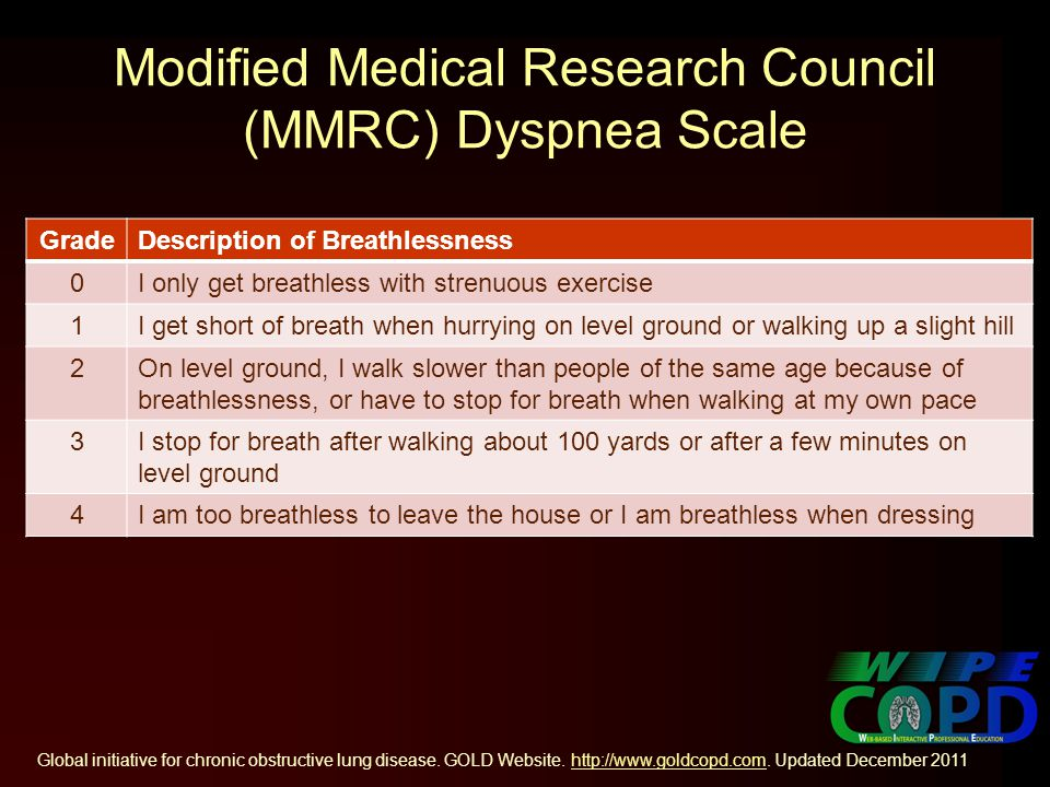 Modified Medical Research Council (MMRC) Dyspnea Scale GradeDescription of Breathlessness 0I only get breathless with strenuous exercise 1I get short of breath when hurrying on level ground or walking up a slight hill 2On level ground, I walk slower than people of the same age because of breathlessness, or have to stop for breath when walking at my own pace 3I stop for breath after walking about 100 yards or after a few minutes on level ground 4I am too breathless to leave the house or I am breathless when dressing Global initiative for chronic obstructive lung disease.