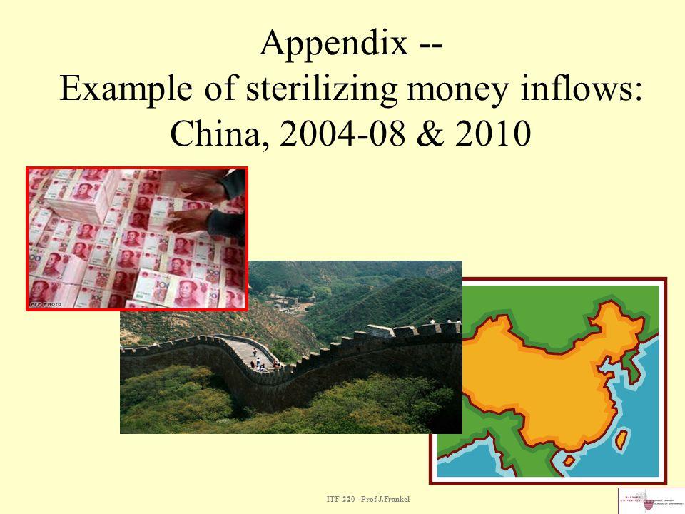 Appendix -- Example of sterilizing money inflows: China, 2004-08 & 2010