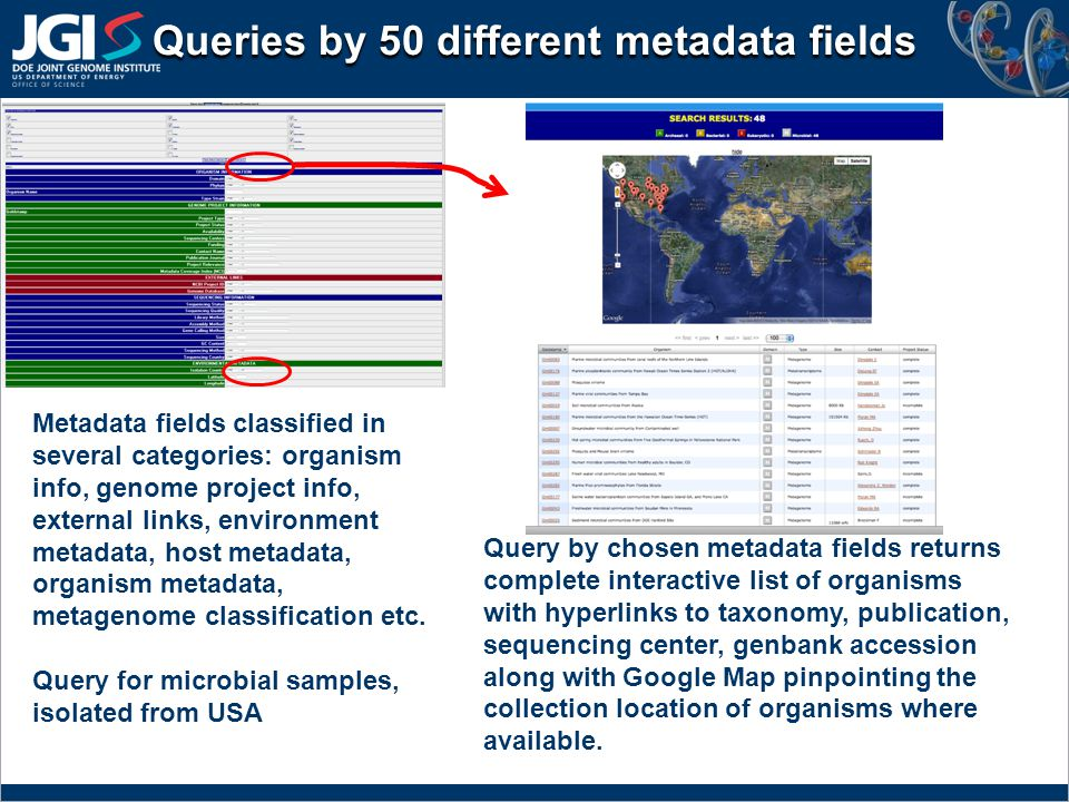 Queries by 50 different metadata fields Metadata fields classified in several categories: organism info, genome project info, external links, environment metadata, host metadata, organism metadata, metagenome classification etc.