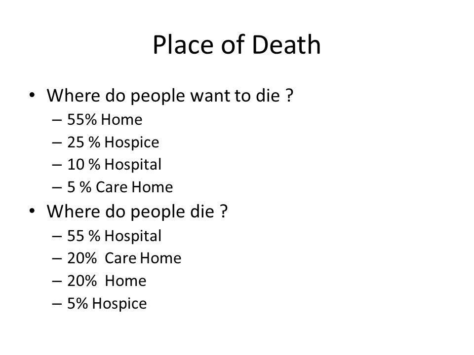 Place of Death Where do people want to die ? – 55% Home – 25 % Hospice – 10 % Hospital – 5 % Care Home Where do people die ? – 55 % Hospital – 20% Car