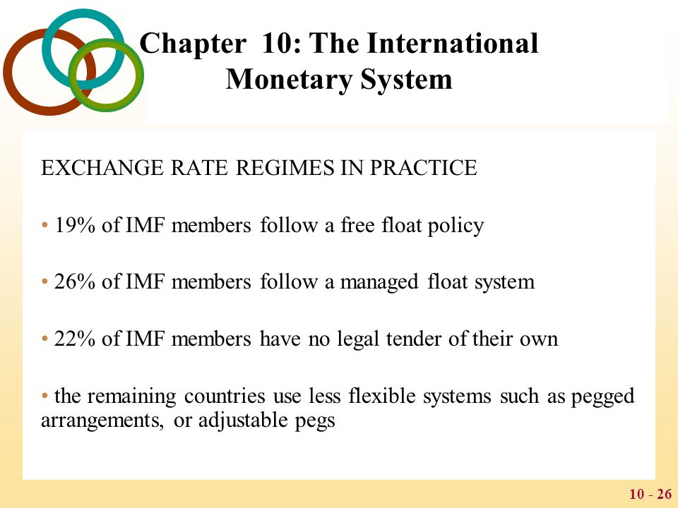 10 - 27 Chapter 10: The International Monetary System The exchange rate policies of IMF members are shown in Figure 10.2.