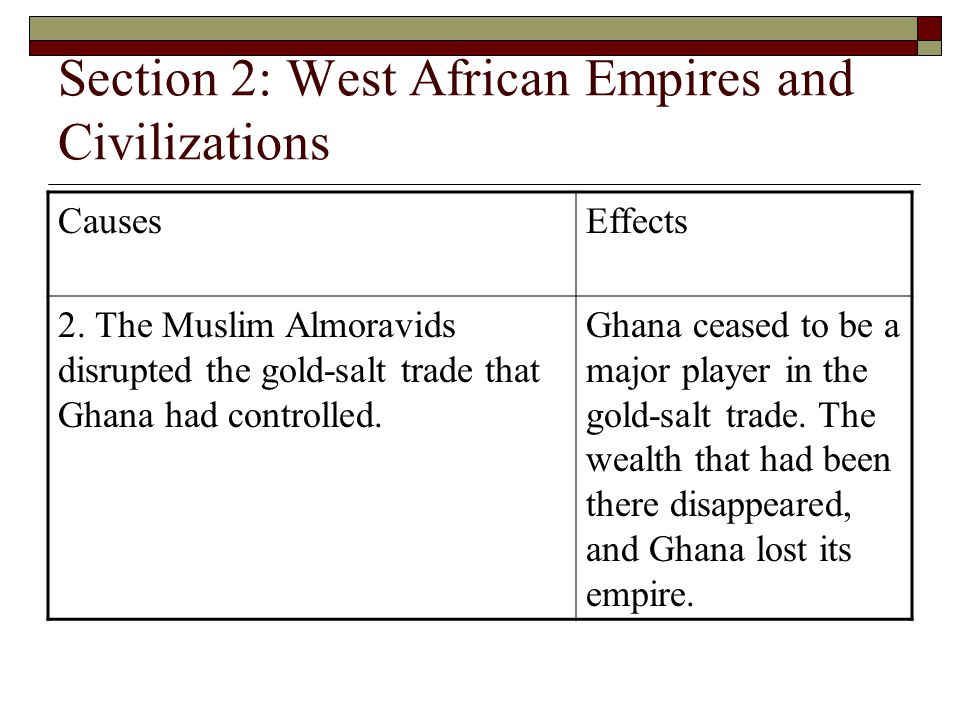 Section 2: West African Empires and Civilizations CausesEffects 2.