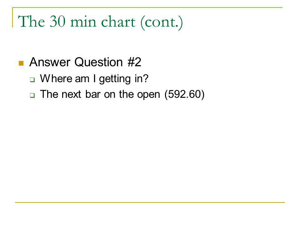 The 30 min chart (cont.) Answer Question #2 Where am I getting in.