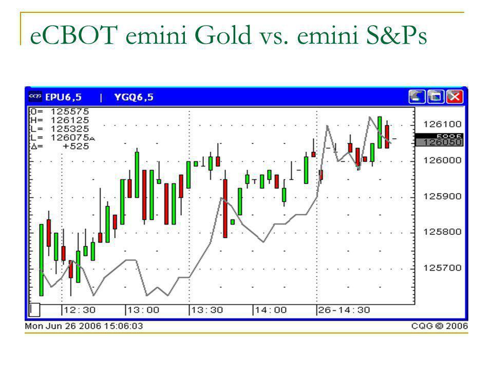 eCBOT emini Gold vs. emini S&Ps
