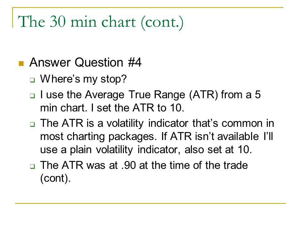The 30 min chart (cont.) Answer Question #4 Wheres my stop.