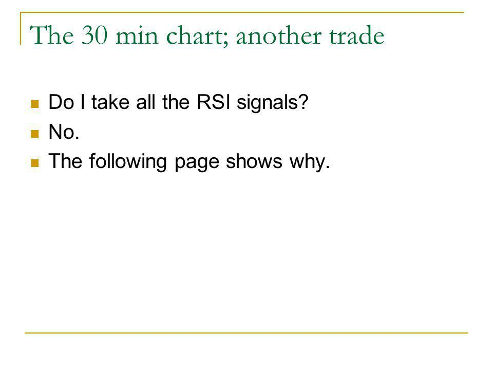 The 30 min chart; another trade Do I take all the RSI signals No. The following page shows why.