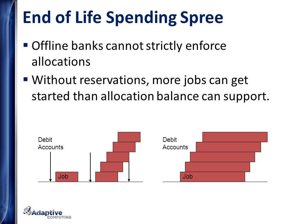 End of Life Spending Spree Offline banks cannot strictly enforce allocations Without reservations, more jobs can get started than allocation balance can support.