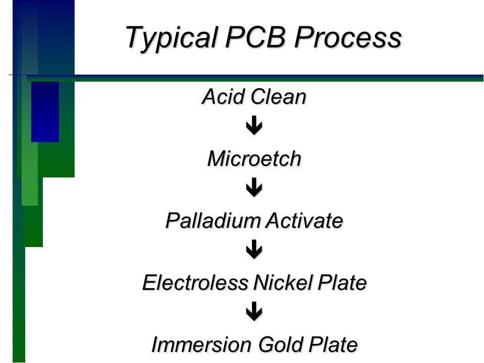 Cyanide Strip Test n n Indicates corrosion resistance of the nickel deposit.
