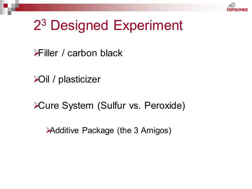 2 3 Designed Experiment Filler / carbon black Oil / plasticizer Cure System (Sulfur vs. Peroxide) Additive Package (the 3 Amigos)