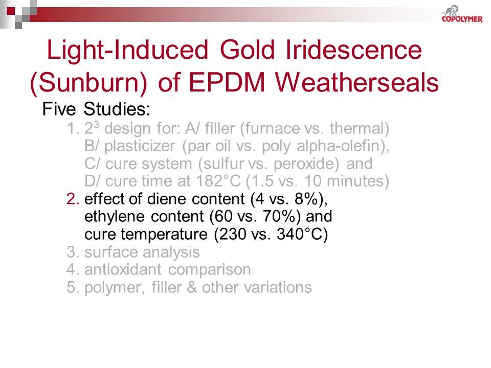 Light-Induced Gold Iridescence (Sunburn) of EPDM Weatherseals Five Studies: 1. 2 3 design for: A/ filler (furnace vs. thermal) B/ plasticizer (par oil