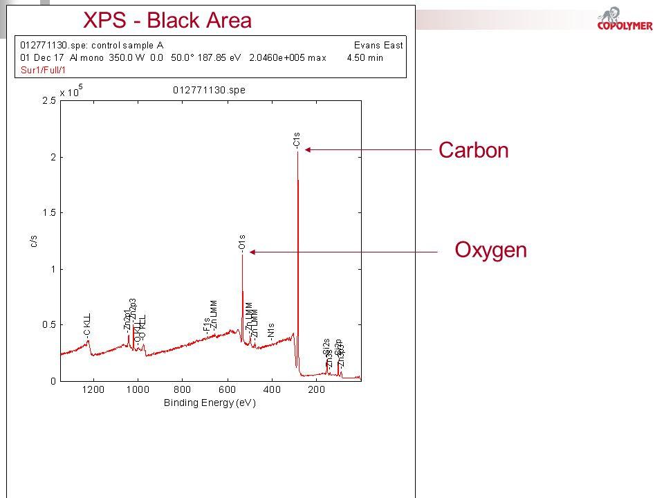 XPS - Black Area Oxygen Carbon