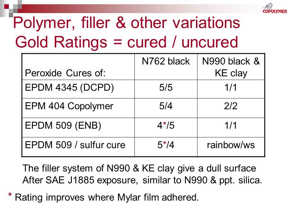 Polymer, filler & other variations Gold Ratings = cured / uncured Peroxide Cures of: N762 blackN990 black & KE clay EPDM 4345 (DCPD)5/51/1 EPM 404 Cop