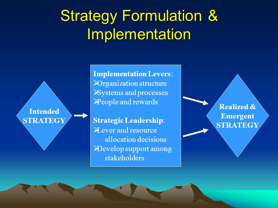 Strategy Formulation & Implementation Intended STRATEGY Realized & Emergent STRATEGY Implementation Levers: Organization structure Systems and process