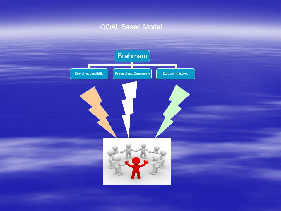 GOAL Based Model
