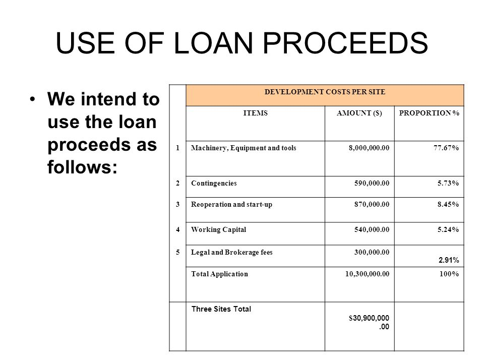 USE OF LOAN PROCEEDS We intend to use the loan proceeds as follows: DEVELOPMENT COSTS PER SITE ITEMSAMOUNT ($)PROPORTION % 1Machinery, Equipment and tools8,000,000.0077.67% 2Contingencies590,000.005.73% 3Reoperation and start-up870,000.008.45% 4Working Capital540,000.005.24% 5Legal and Brokerage fees300,000.00 2.91% Total Application10,300,000.00100% Three Sites Total $ 30,900,000.00