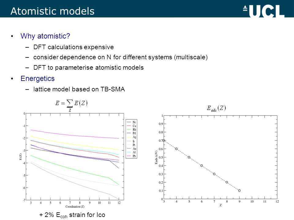 Atomistic models Why atomistic.