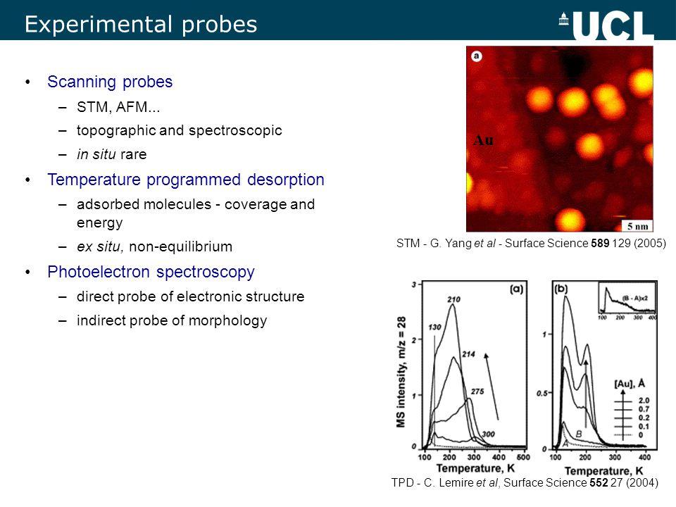 Experimental probes Scanning probes –STM, AFM...