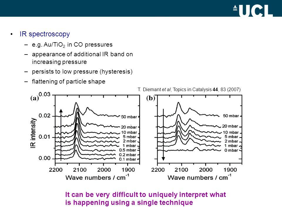 IR spectroscopy –e.g.