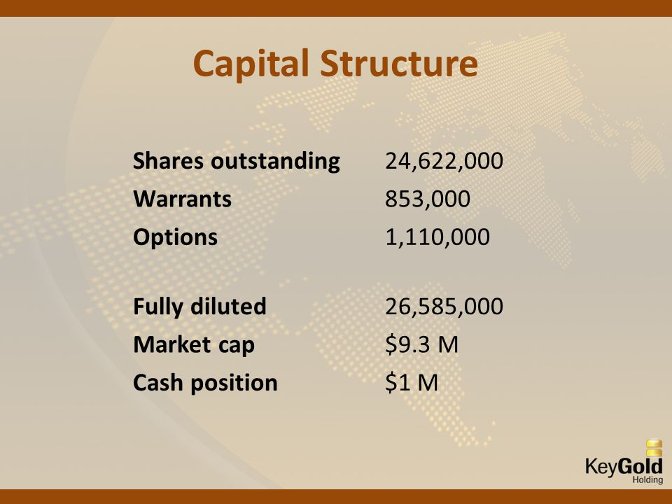 Capital Structure Shares outstanding24,622,000 Warrants853,000 Options1,110,000 Fully diluted26,585,000 Market cap$9.3 M Cash position$1 M